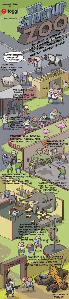 startup-zoo-comic-toggl