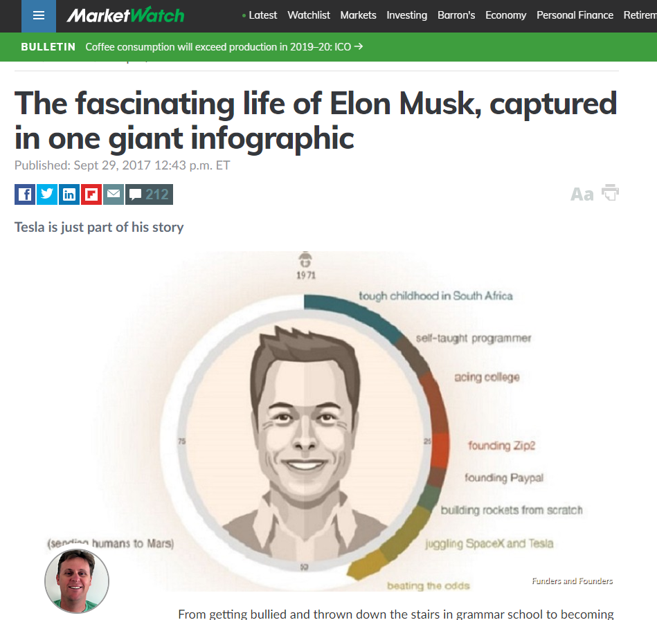 Elin Musk's life infographic