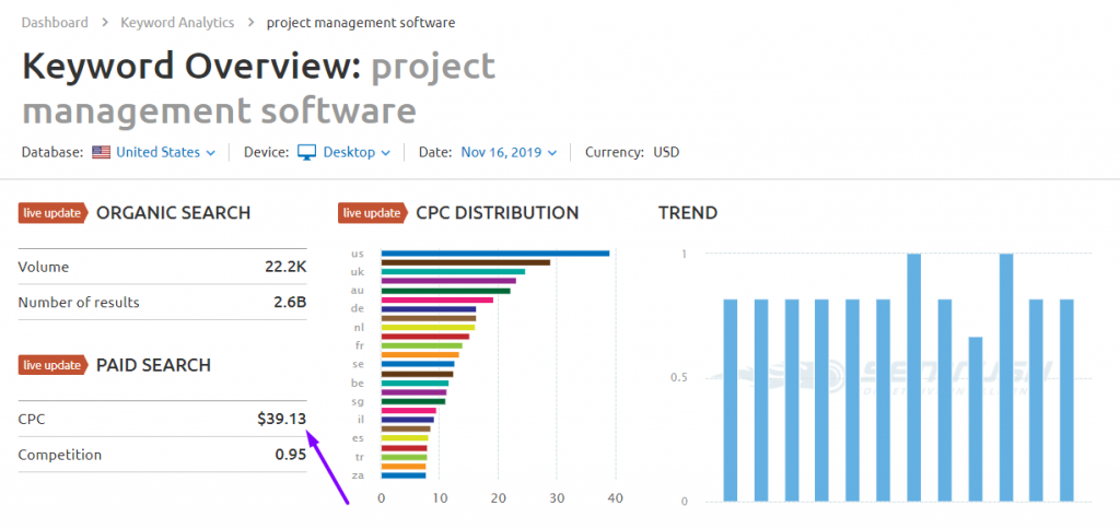 project management software screenshot semrush